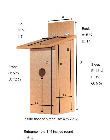 Birdhouse dimensions for Types of birdhouses for birds